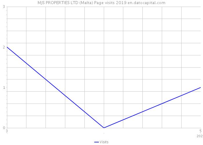 Mjs Properties LTD